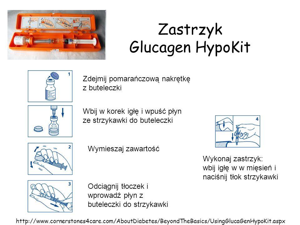 Zastrzyk Glucagen HypoKit