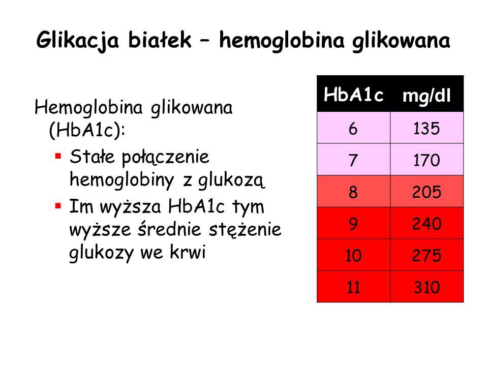 Glikacja białek – hemoglobina glikowana