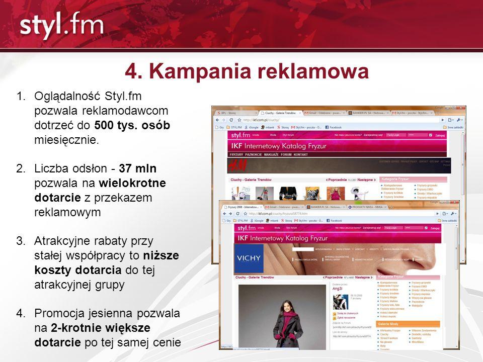 4. Kampania reklamowa Oglądalność Styl.fm pozwala reklamodawcom dotrzeć do 500 tys. osób miesięcznie.
