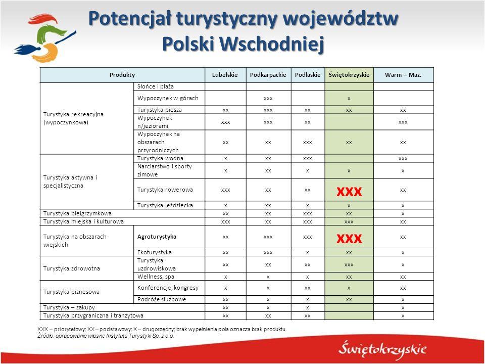 Potencjał turystyczny województw Polski Wschodniej