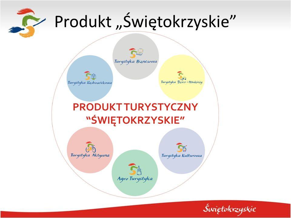 """Produkt """"Świętokrzyskie"""