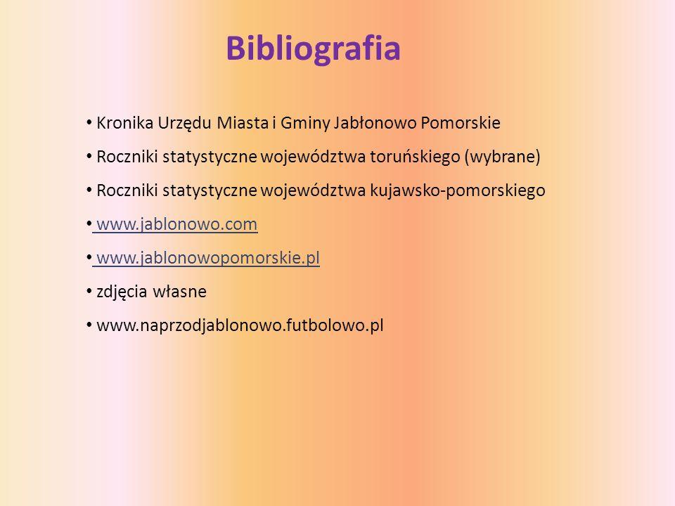Bibliografia Kronika Urzędu Miasta i Gminy Jabłonowo Pomorskie