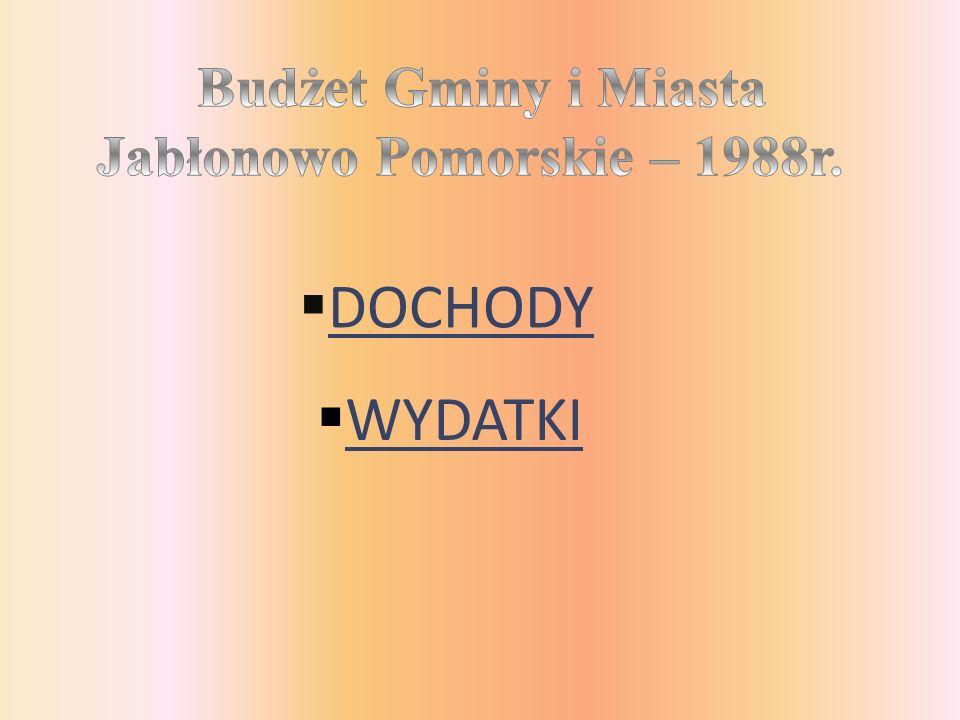 Budżet Gminy i Miasta Jabłonowo Pomorskie – 1988r.