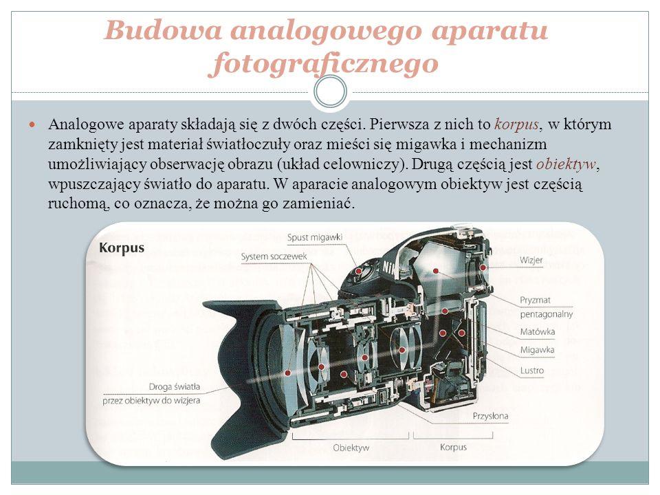 Budowa analogowego aparatu fotograficznego
