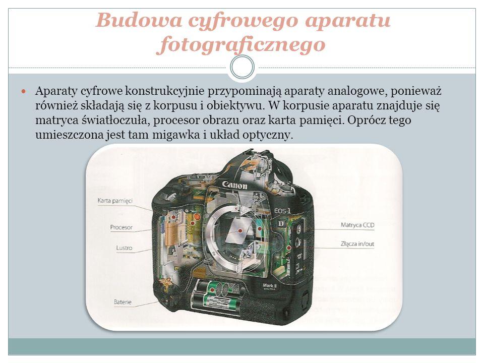 Budowa cyfrowego aparatu fotograficznego