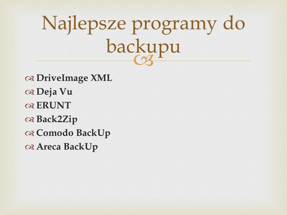 Najlepsze programy do backupu