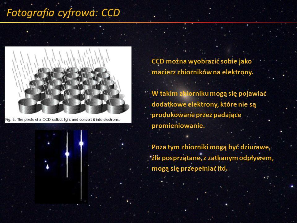 Fotografia cyfrowa: CCD