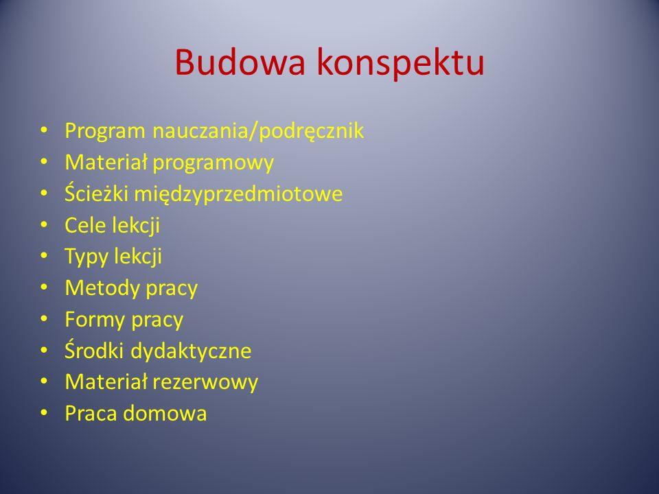 Budowa konspektu Program nauczania/podręcznik Materiał programowy