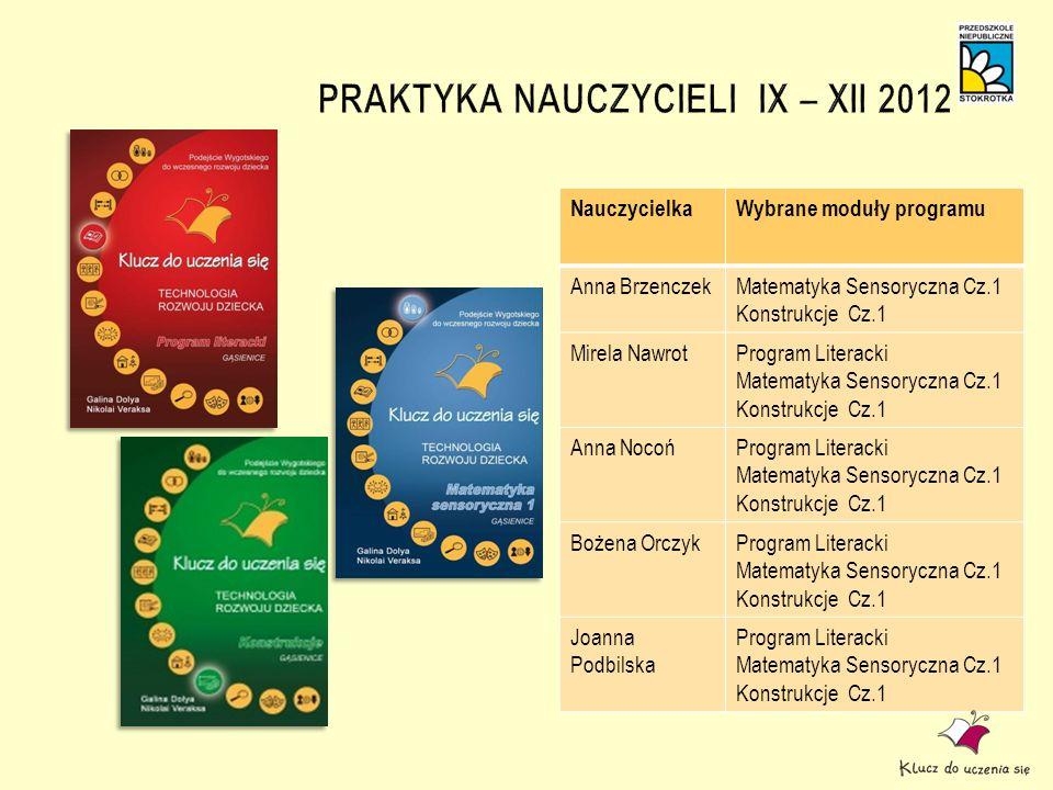 PRAKTYKA NAUCZYCIELI IX – XII 2012