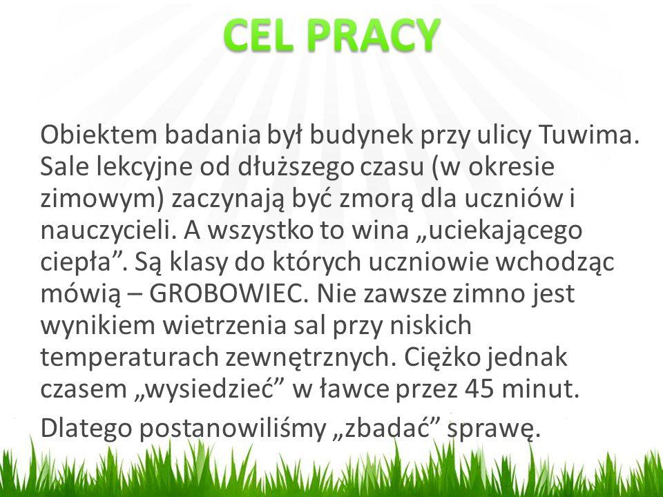 CEL PRACY