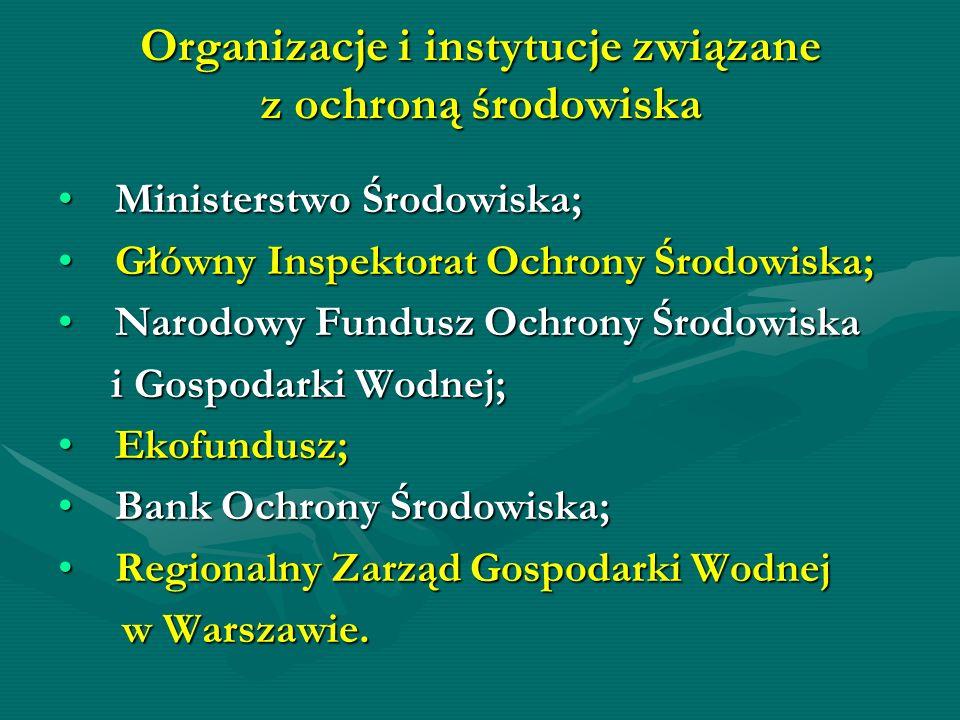 Organizacje i instytucje związane z ochroną środowiska