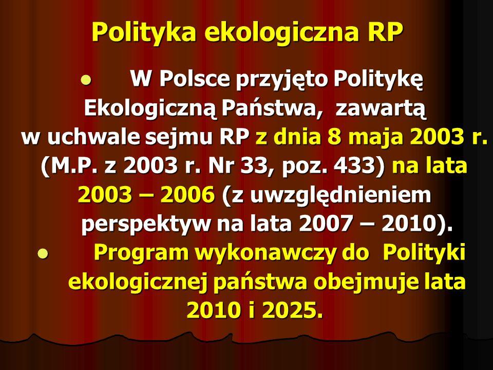 Polityka ekologiczna RP