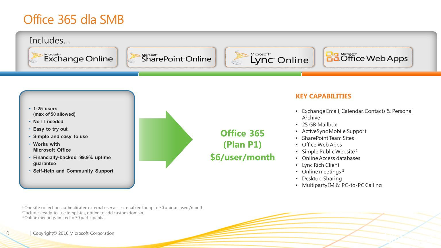 Office 365 dla SMB Includes… Office 365 (Plan P1) $6/user/month
