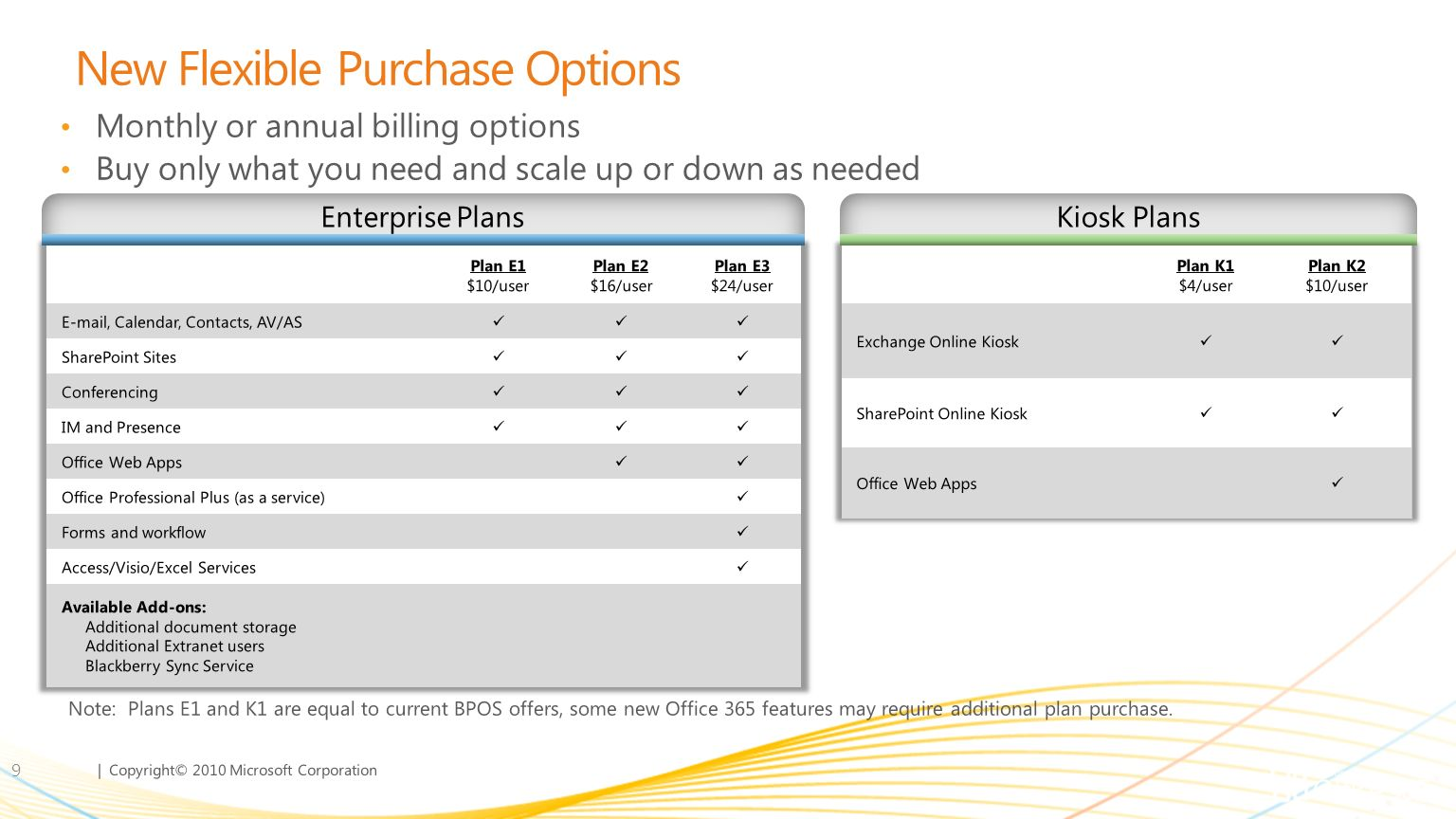 New Flexible Purchase Options