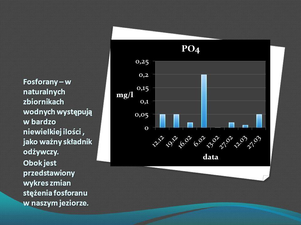 Fosforany – w naturalnych zbiornikach wodnych występują w bardzo niewielkiej ilości , jako ważny składnik odżywczy.