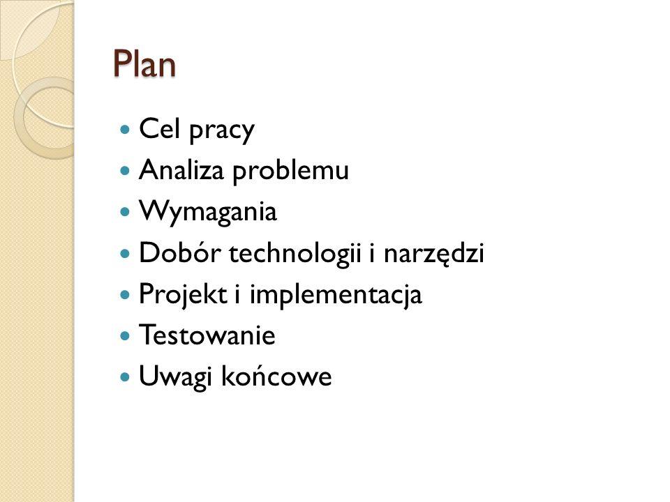 Plan Cel pracy Analiza problemu Wymagania Dobór technologii i narzędzi