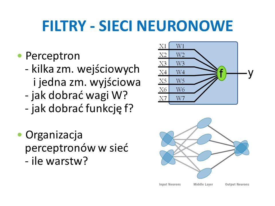 FILTRY - SIECI NEURONOWE