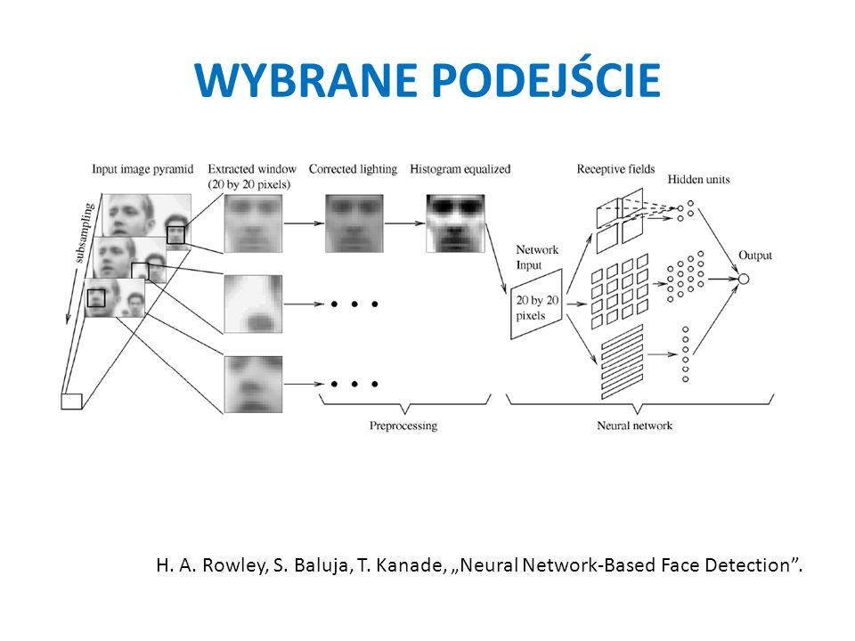 "WYBRANE PODEJŚCIE H. A. Rowley, S. Baluja, T. Kanade, ""Neural Network-Based Face Detection ."