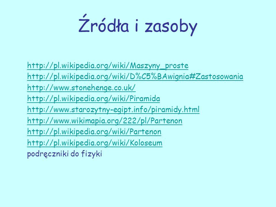 Źródła i zasoby http://pl.wikipedia.org/wiki/Maszyny_proste