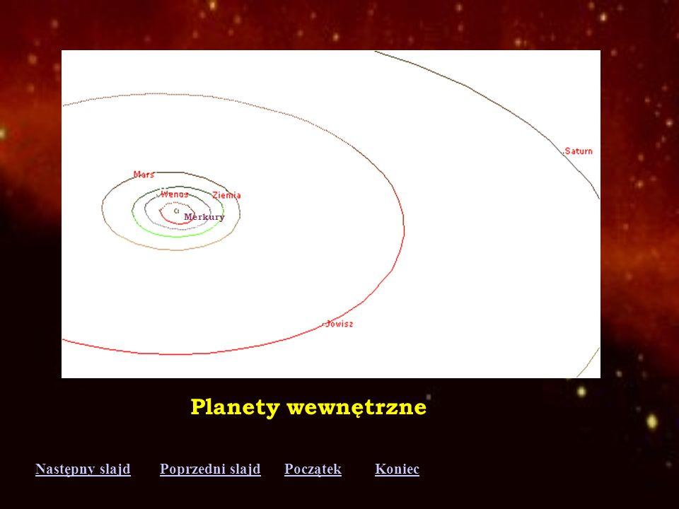 Merkury Planety wewnętrzne
