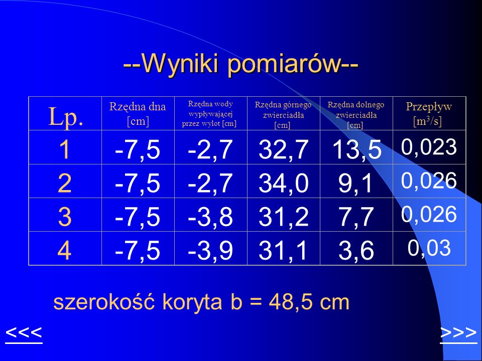 --Wyniki pomiarów-- 1 -7,5 -2,7 32,7 13,5 2 34,0 9,1 3 -3,8 31,2 7,7 4