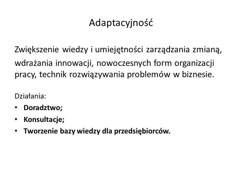Adaptacyjność Zwiększenie wiedzy i umiejętności zarządzania zmianą,