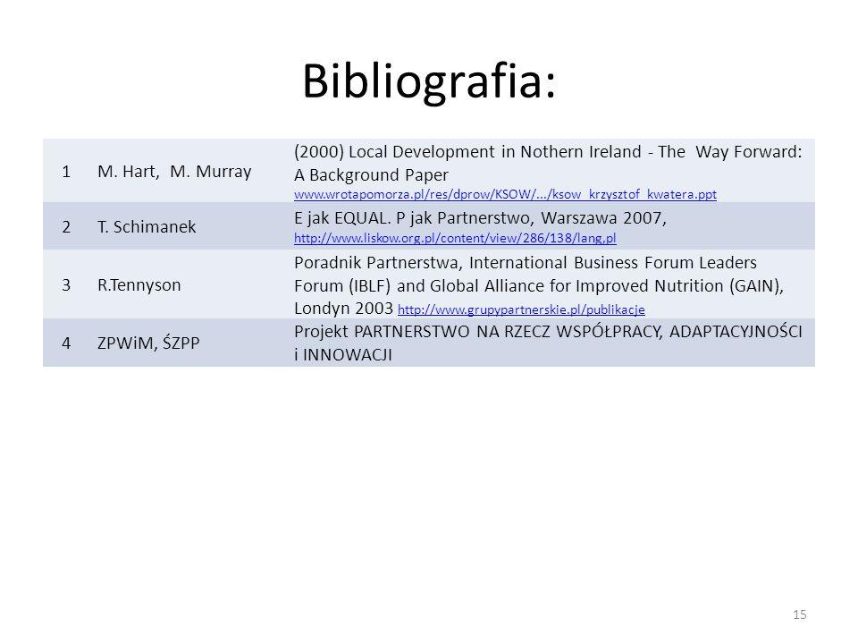 Bibliografia: 1 M. Hart, M. Murray