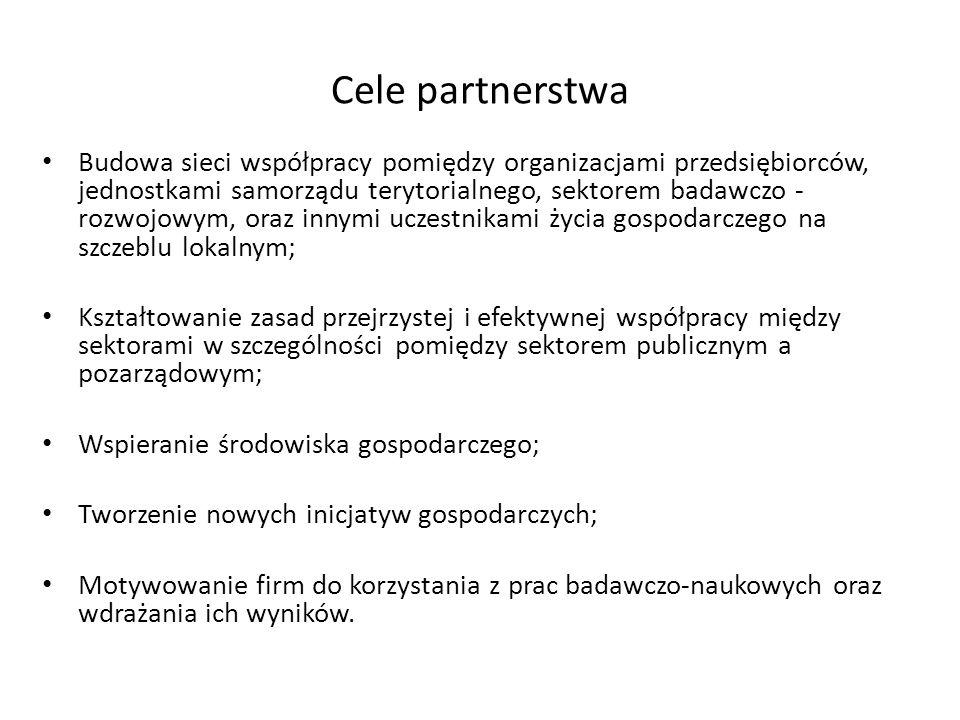 Cele partnerstwa
