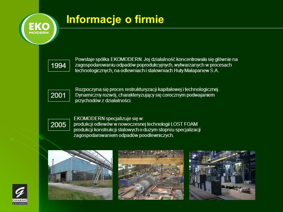 Informacje o firmie