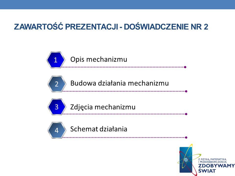 Zawartość prezentacji - DOŚWIADCZENIE NR 2