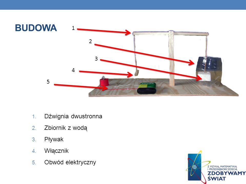 Budowa 1 2 3 4 5 Dźwignia dwustronna Zbiornik z wodą Pływak Włącznik