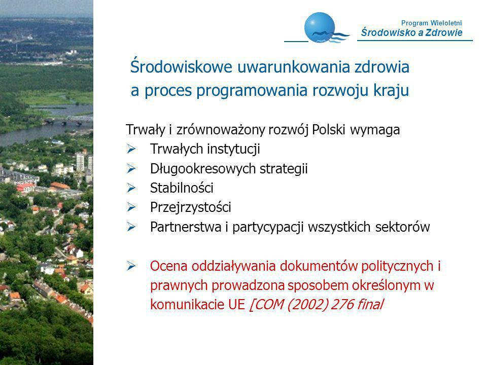 Trwały i zrównoważony rozwój Polski wymaga