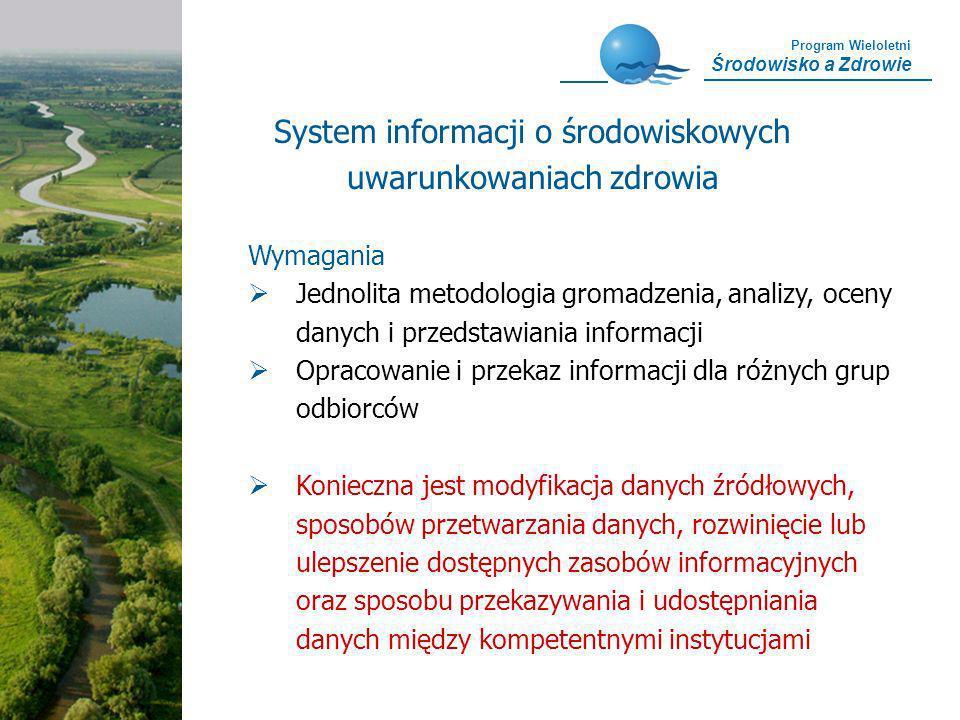 System informacji o środowiskowych uwarunkowaniach zdrowia