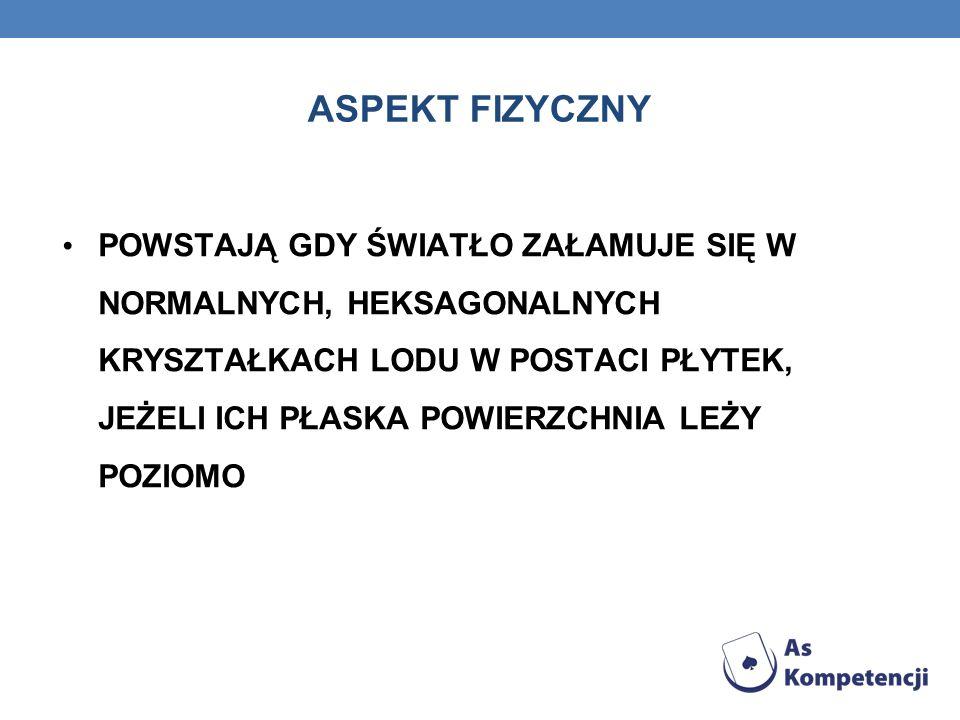 ASPEKT FIZYCZNY