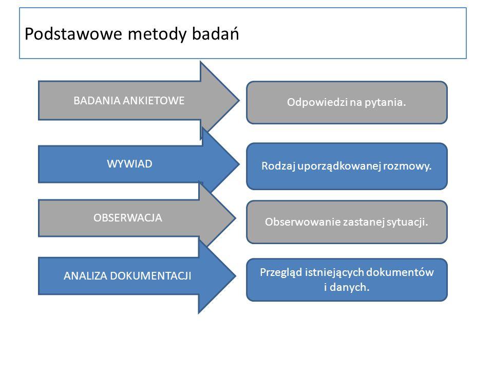 Podstawowe metody badań