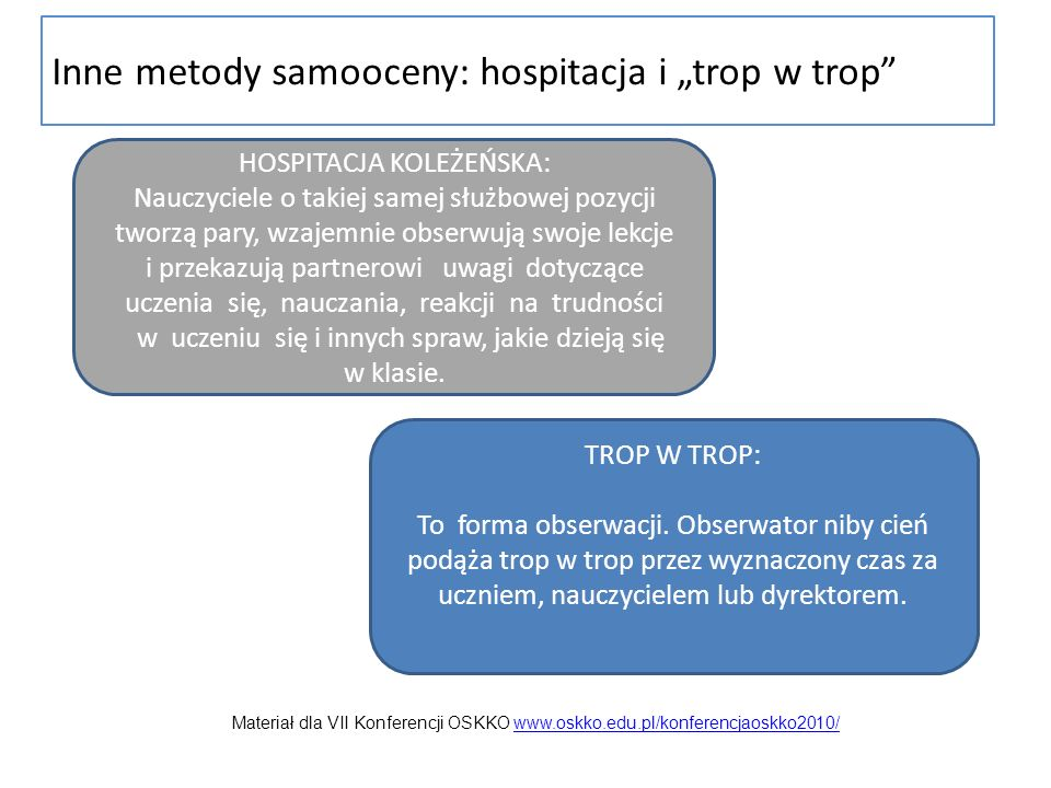 """Inne metody samooceny: hospitacja i """"trop w trop"""
