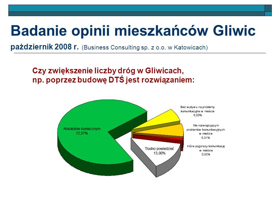 Badanie opinii mieszkańców Gliwic październik 2008 r