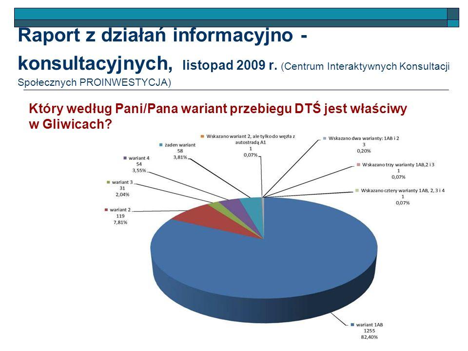 Raport z działań informacyjno - konsultacyjnych, listopad 2009 r