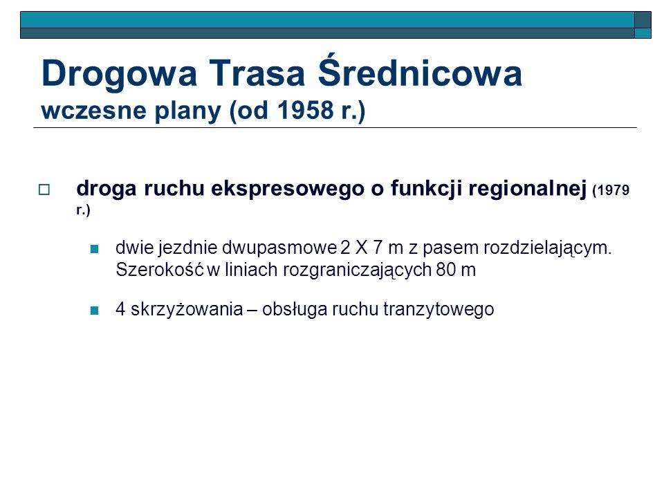 Drogowa Trasa Średnicowa wczesne plany (od 1958 r.)
