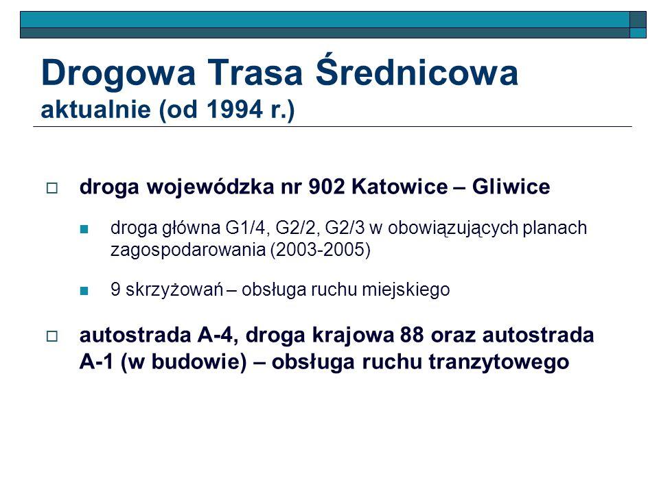 Drogowa Trasa Średnicowa aktualnie (od 1994 r.)