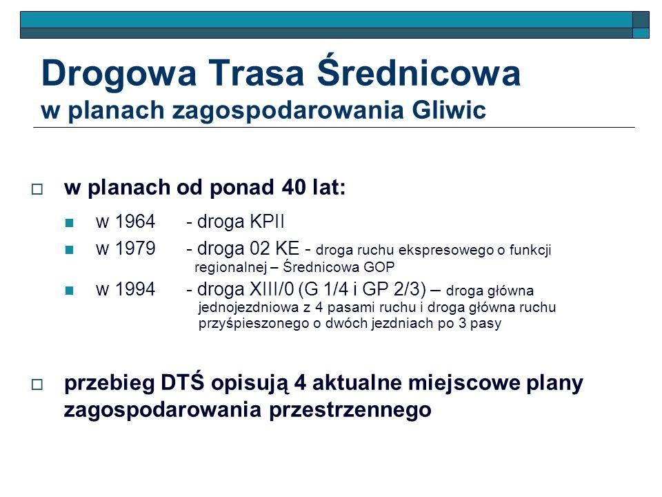 Drogowa Trasa Średnicowa w planach zagospodarowania Gliwic