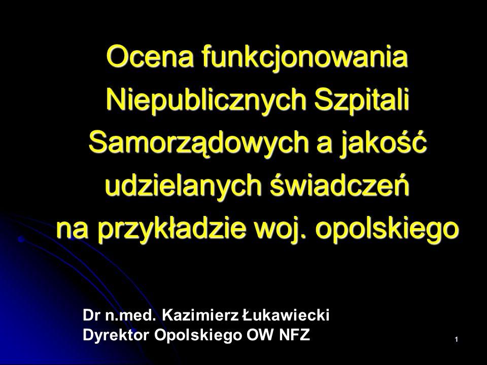 Ocena funkcjonowania Niepublicznych Szpitali Samorządowych a jakość udzielanych świadczeń na przykładzie woj. opolskiego