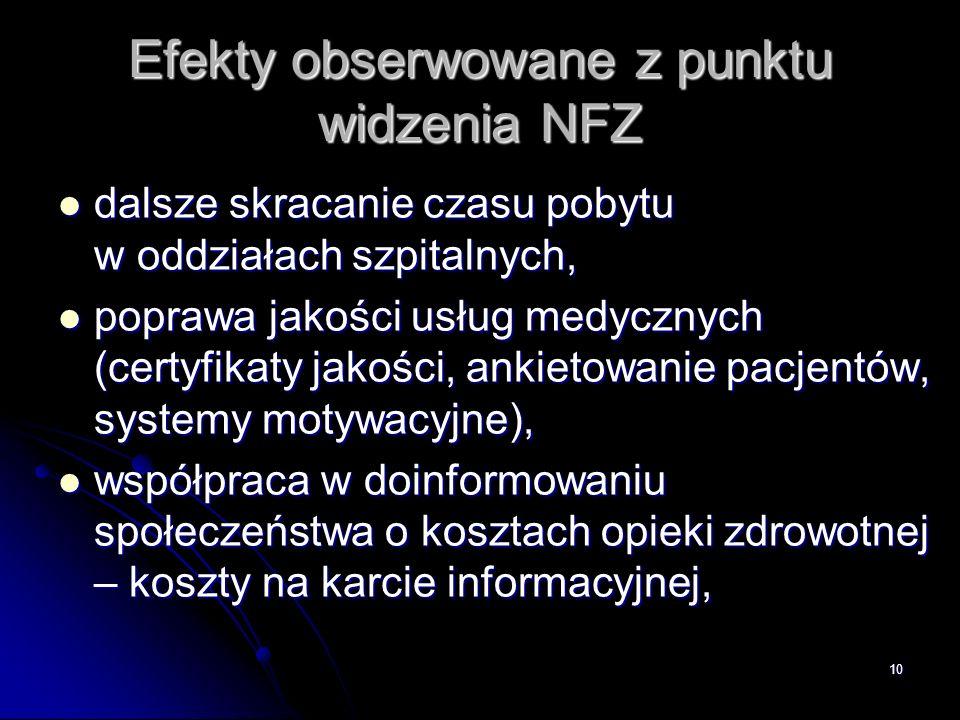 Efekty obserwowane z punktu widzenia NFZ