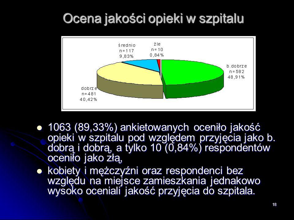 Ocena jakości opieki w szpitalu
