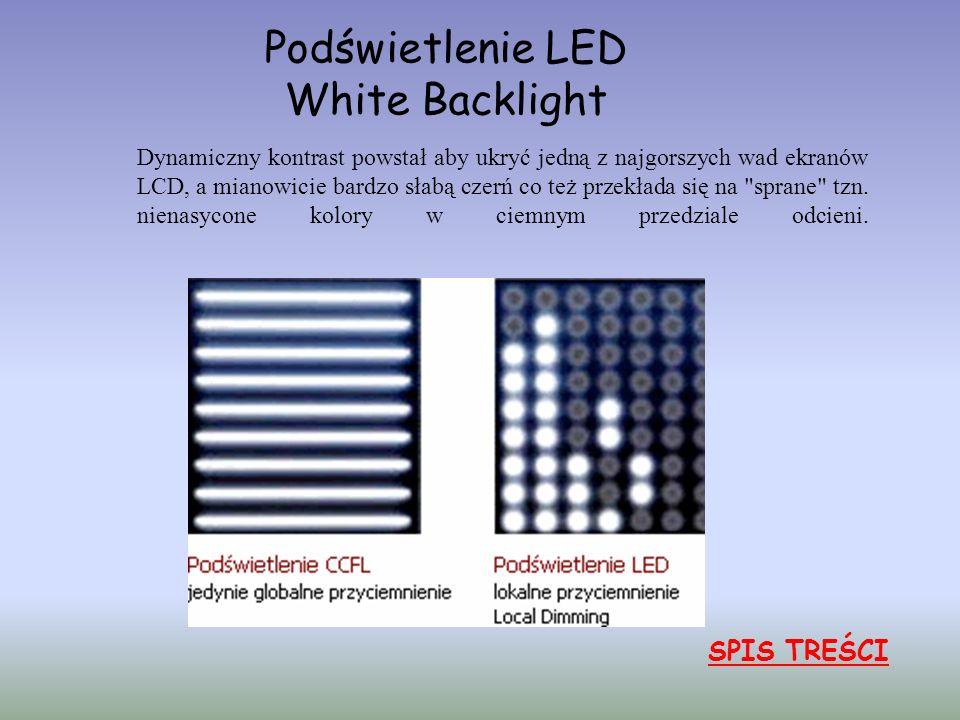 Podświetlenie LED White Backlight