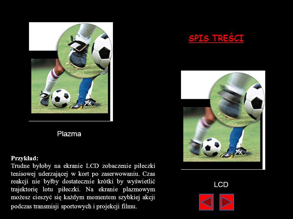 SPIS TREŚCI Plazma LCD Przykład: