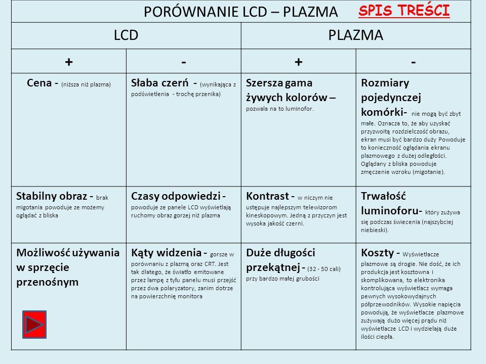 PORÓWNANIE LCD – PLAZMA LCD PLAZMA + -