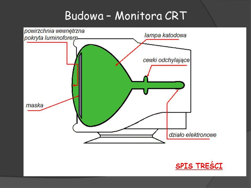 Budowa – Monitora CRT SPIS TREŚCI