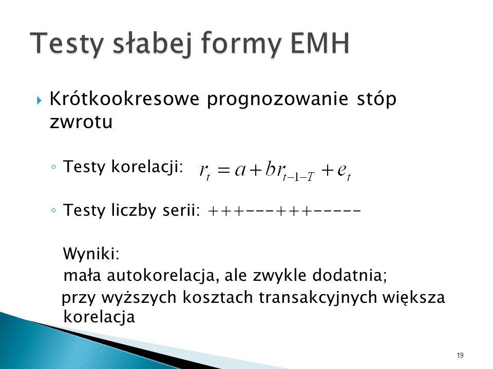 Testy słabej formy EMH Krótkookresowe prognozowanie stóp zwrotu