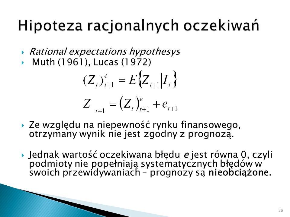 Hipoteza racjonalnych oczekiwań